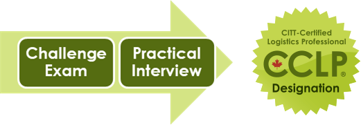Complete a Challenge Exam plus Practical Interview to earn the CCLP Designation